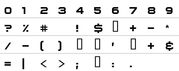 Bitsumishi Rakam ve İşaretler