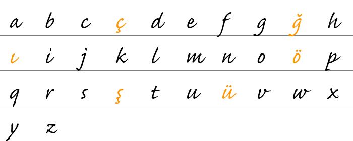Caflisch Script Web Pro Küçük Harfler