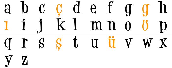 Designer Block Küçük Harfler