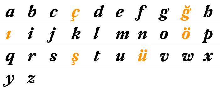 FarnhamText-BoldItal Küçük Harfler