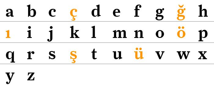 FarnhamText-Semi Küçük Harfler