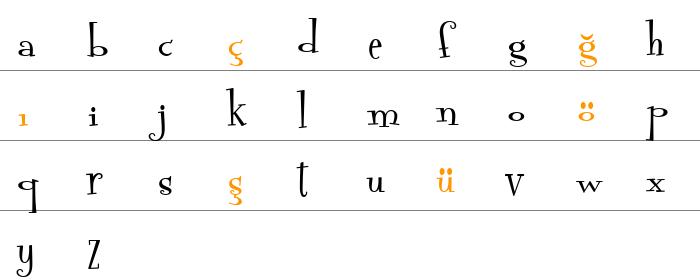 Fontdinerdotcom Küçük Harfler
