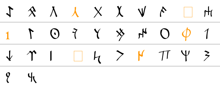 Fırça GökTürkçe El Yazısı Küçük Harfler