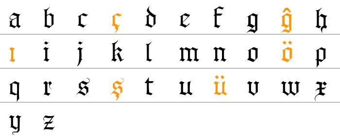 MKBrokenTypes Küçük Harfler