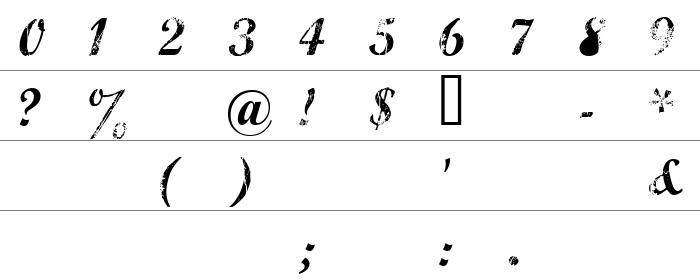 Marcelle Script Rakam ve İşaretler