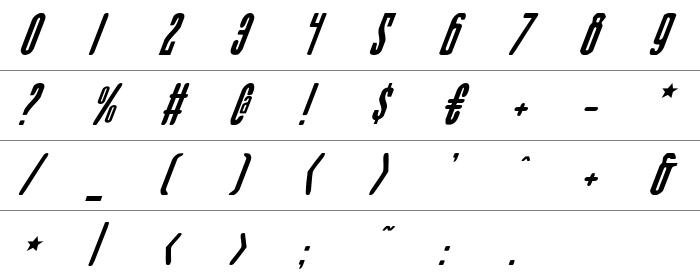 Sister Europe Italic Rakam ve İşaretler