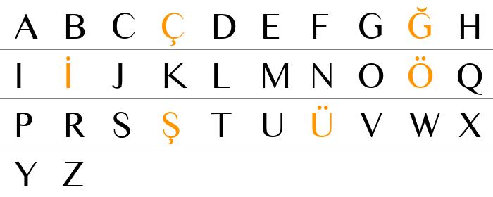 Times Sans Serif Büyük Harfler