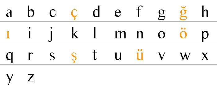Times Sans Serif Küçük Harfler