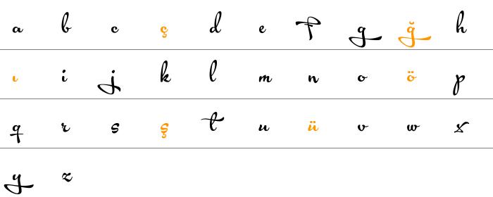 Acryle Script Küçük Harfler