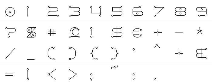 Anglo Celestial Rakam ve İşaretler