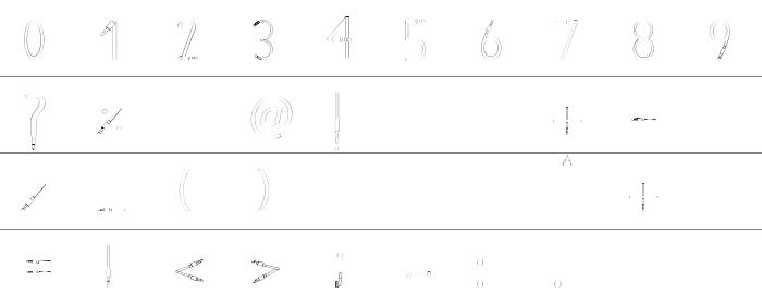 C-Fone Rakam ve İşaretler
