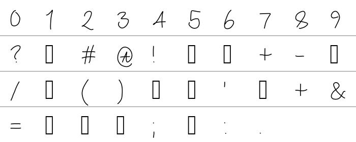 Crappy Font Rakam ve İşaretler