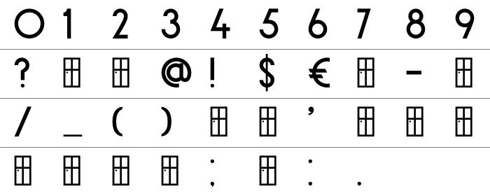 DK Carambola Rakam ve İşaretler