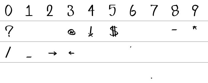First font lower fat Rakam ve İşaretler