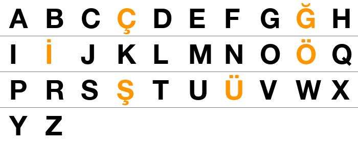 Helvetica Türkçe Büyük Harfler