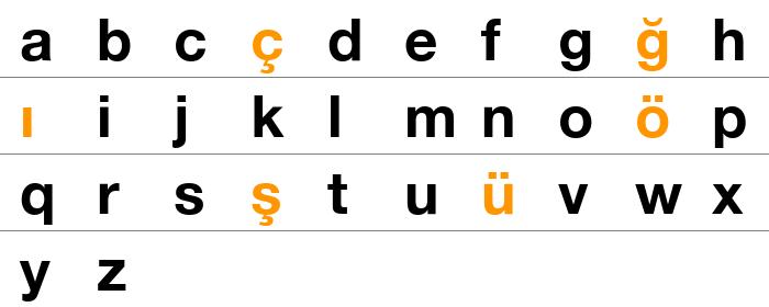 Helvetica Türkçe Küçük Harfler