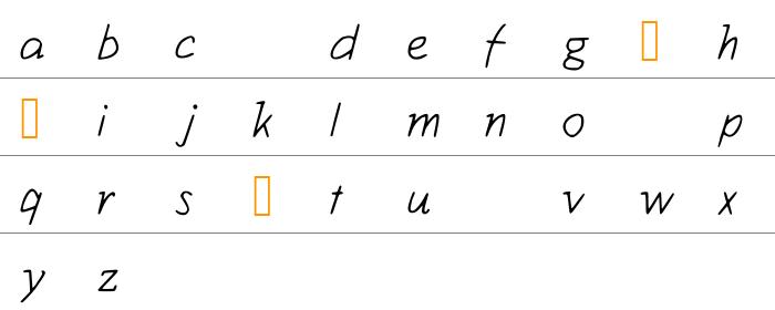 Kiwii Küçük Harfler