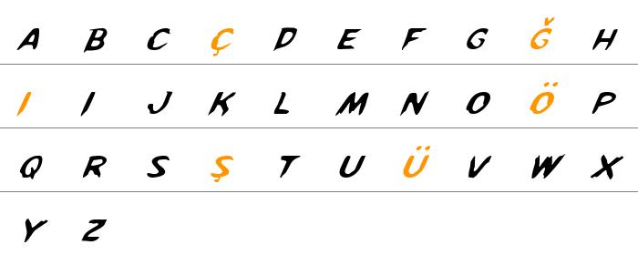Kreeture Italic Küçük Harfler
