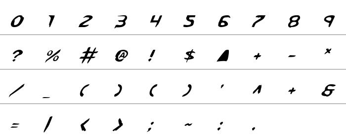 Kreeture Italic Rakam ve İşaretler