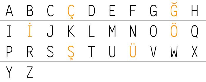 Letter Gothic Büyük Harfler