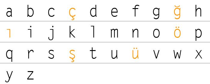 Letter Gothic Küçük Harfler