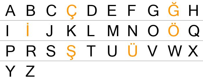 Microsoft Sans Serif Büyük Harfler