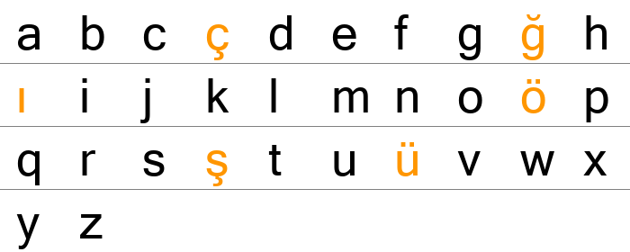Microsoft Sans Serif Küçük Harfler