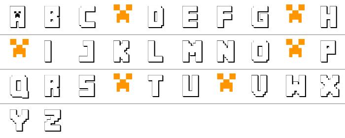 Minecraft PE Küçük Harfler
