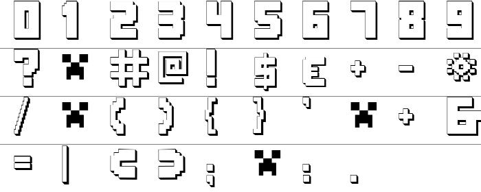 Minecraft PE Rakam ve İşaretler