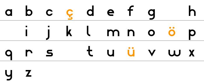 Modern Sans Serif 7 Küçük Harfler