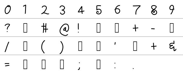 Random Type Rakam ve İşaretler