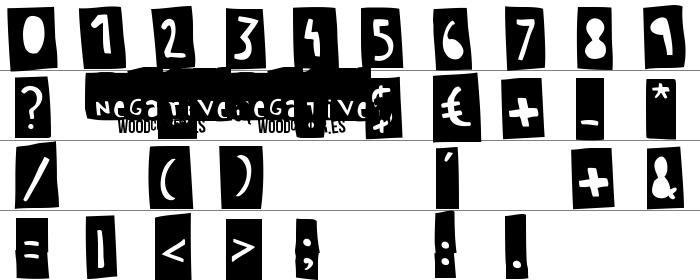 Woodcutter Negative Rakam ve İşaretler